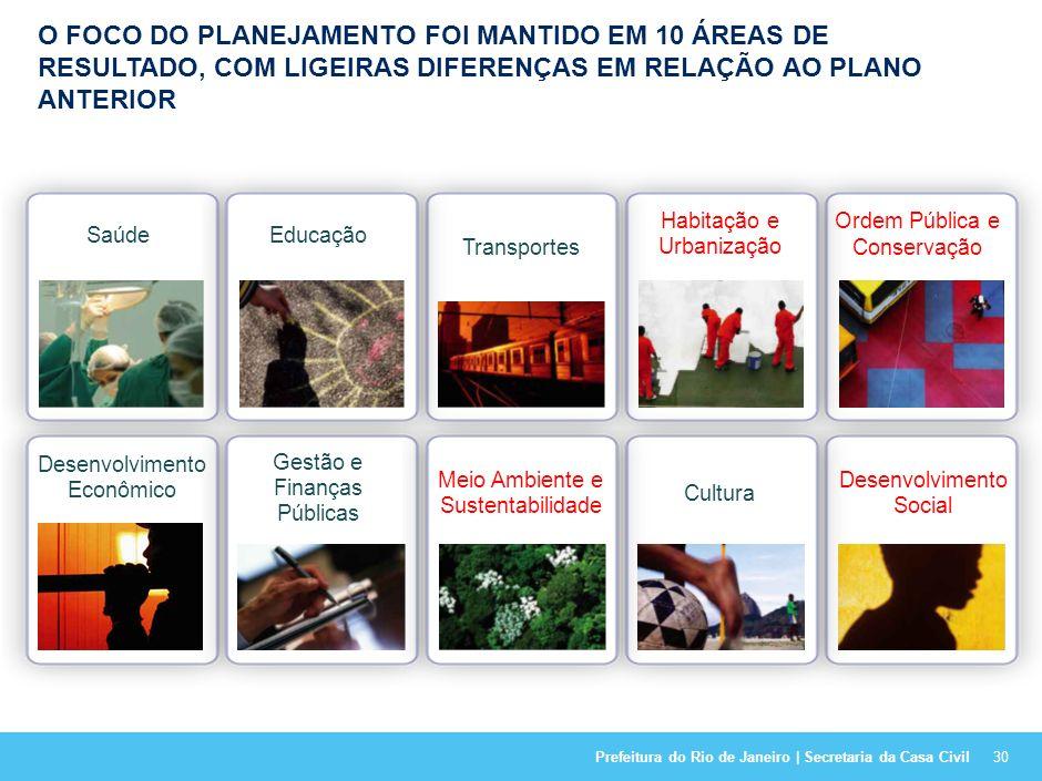 Prefeitura do Rio de Janeiro | Secretaria da Casa Civil29 O CONSELHO DA CIDADE REÚNE REPRESENTANTES DA SOCIEDADE CIVIL COMPROMETIDOS EM CONTRIBUIR PAR