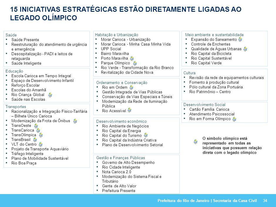 Prefeitura do Rio de Janeiro | Secretaria da Casa Civil33 A OUSADIA FOI FOMENTADA NO DESENVOLVIMENTO DAS METAS ESTRATÉGICAS, TENDO EM VISTA A AMBIÇÃO