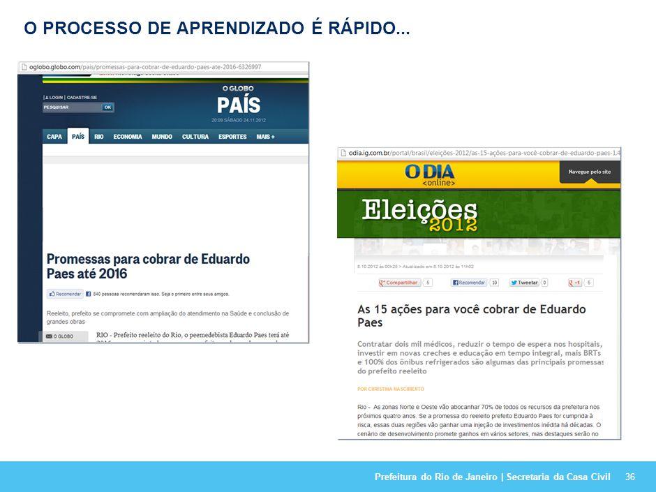 Prefeitura do Rio de Janeiro | Secretaria da Casa Civil POR FIM, PODE-SE DESTACAR 4 FATORES-CHAVE DE SUCESSO DO PLANEJAMENTO ESTRATÉGICO 35 Alta quali