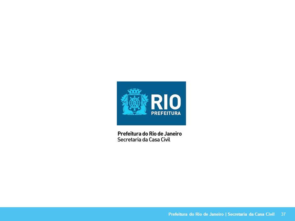 Prefeitura do Rio de Janeiro | Secretaria da Casa Civil O PROCESSO DE APRENDIZADO É RÁPIDO... 36