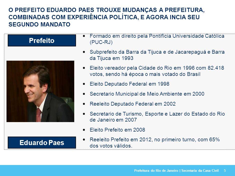 Prefeitura do Rio de Janeiro | Secretaria da Casa Civil5 O PREFEITO EDUARDO PAES TROUXE MUDANÇAS A PREFEITURA, COMBINADAS COM EXPERIÊNCIA POLÍTICA, E AGORA INCIA SEU SEGUNDO MANDATO Formado em direito pela Pontifícia Universidade Católica (PUC-RJ) Subprefeito da Barra da Tijuca e de Jacarepaguá e Barra da Tijuca em 1993 Eleito vereador pela Cidade do Rio em 1996 com 82.418 votos, sendo há época o mais votado do Brasil Eleito Deputado Federal em 1998 Secretario Municipal de Meio Ambiente em 2000 Reeleito Deputado Federal em 2002 Secretario de Turismo, Esporte e Lazer do Estado do Rio de Janeiro em 2007 Eleito Prefeito em 2008 Reeleito Prefeito em 2012, no primeiro turno, com 65% dos votos válidos.