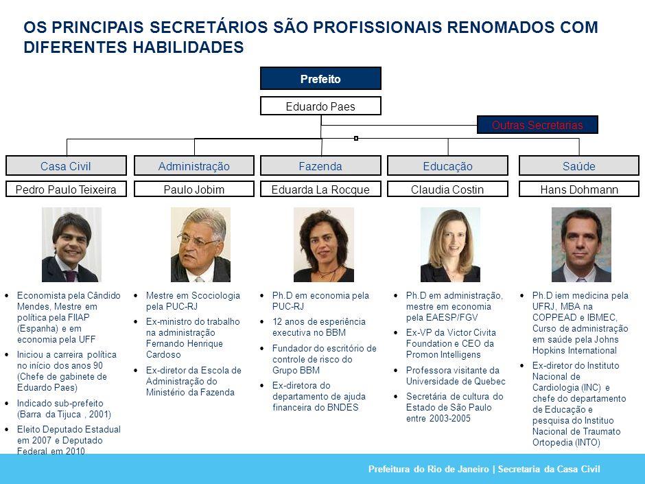 Prefeitura do Rio de Janeiro | Secretaria da Casa Civil O PLANEJAMENTO ESTRATÉGICO DA PREFEITURA CONTÉM VISÃO 2020, 46 METAS SETORIAIS E 37 INICIATIVAS ESTRATÉGICAS 16 Reduzir a taxa de mortalidade infantil em pelo menos 11% até 2012; Reduzir para menos de 5% a taxa de analfabetismo funcional entre os alunos do 4º ao 6º ano em 2012; Reduzir em, pelo menos, 3.5% as áreas ocupadas por favelas na cidade até 2012; Implantar o trecho Barra-Santa Cruz do Transoeste até o final de 2012; Acabar com o envio dos resíduos sólidos da cidade para o aterro de Gramacho até 2012.