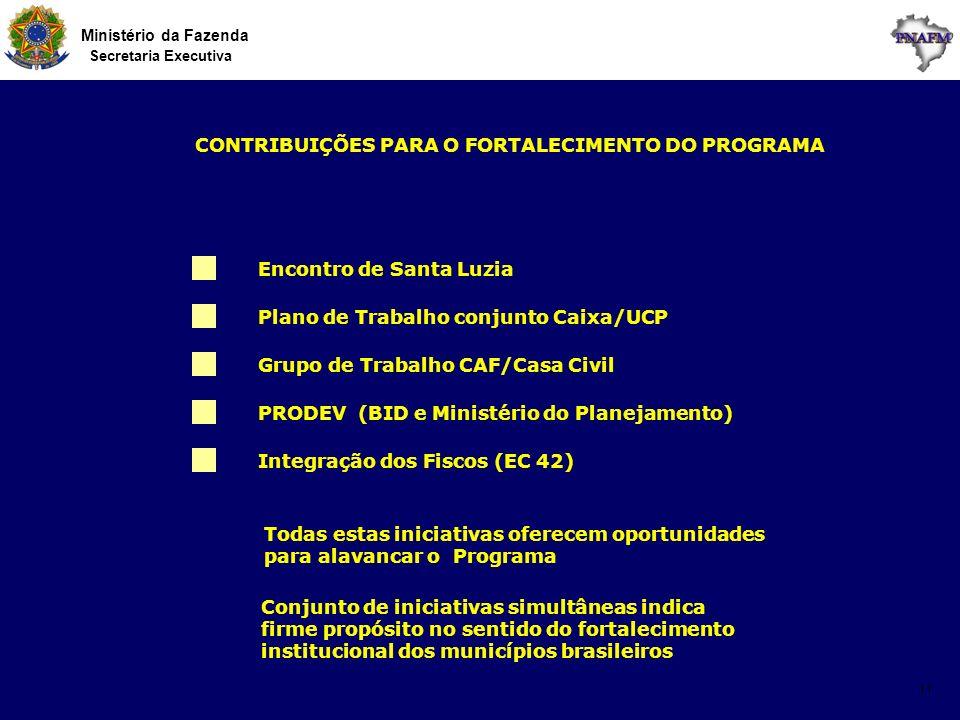 Ministério da Fazenda Secretaria Executiva 11 Encontro de Santa Luzia Plano de Trabalho conjunto Caixa/UCP Grupo de Trabalho CAF/Casa Civil PRODEV (BI