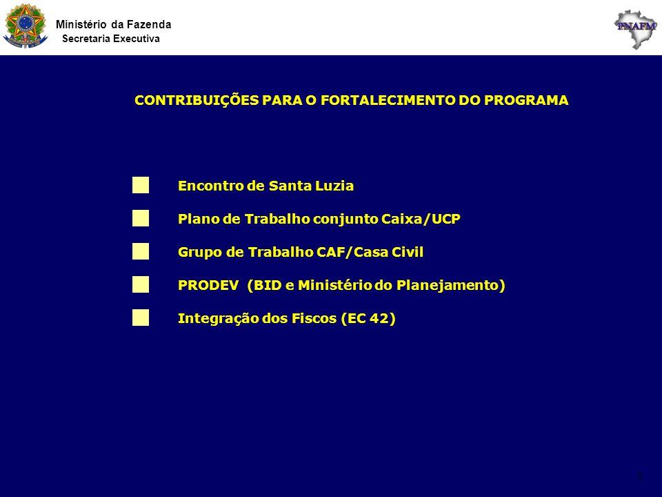 Ministério da Fazenda Secretaria Executiva 2 Encontro de Santa Luzia Plano de Trabalho conjunto Caixa/UCP Grupo de Trabalho CAF/Casa Civil PRODEV (BID