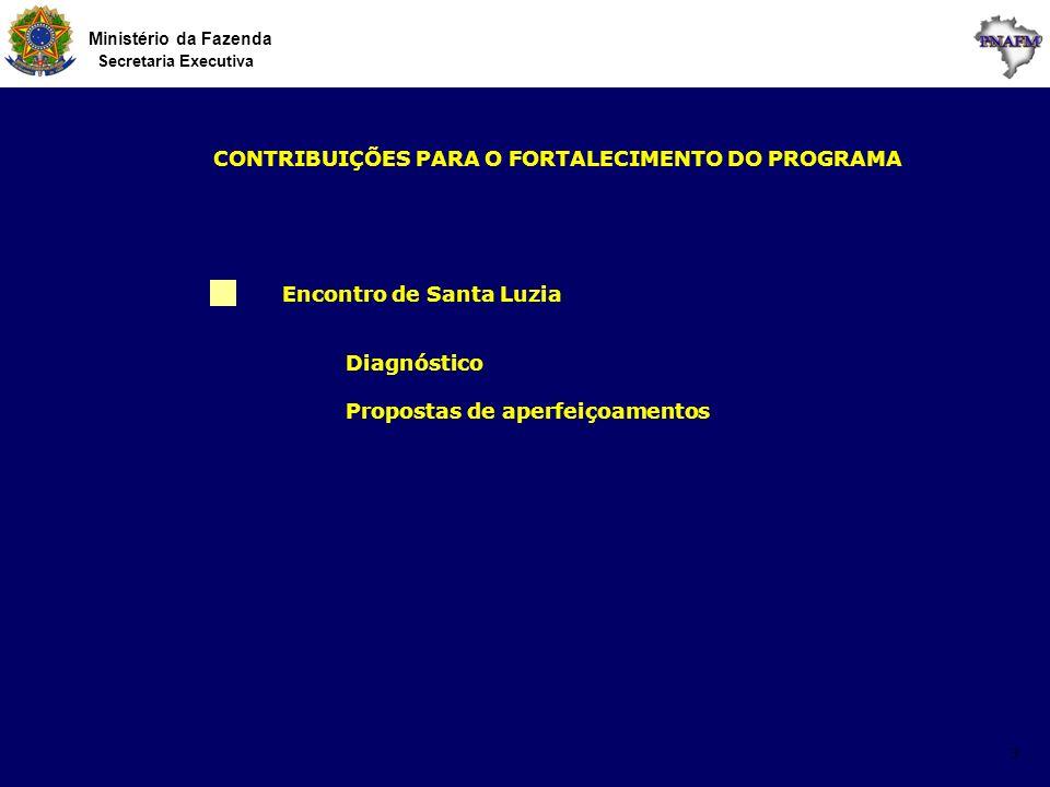 Ministério da Fazenda Secretaria Executiva 3 Encontro de Santa Luzia CONTRIBUIÇÕES PARA O FORTALECIMENTO DO PROGRAMA Diagnóstico Propostas de aperfeiç