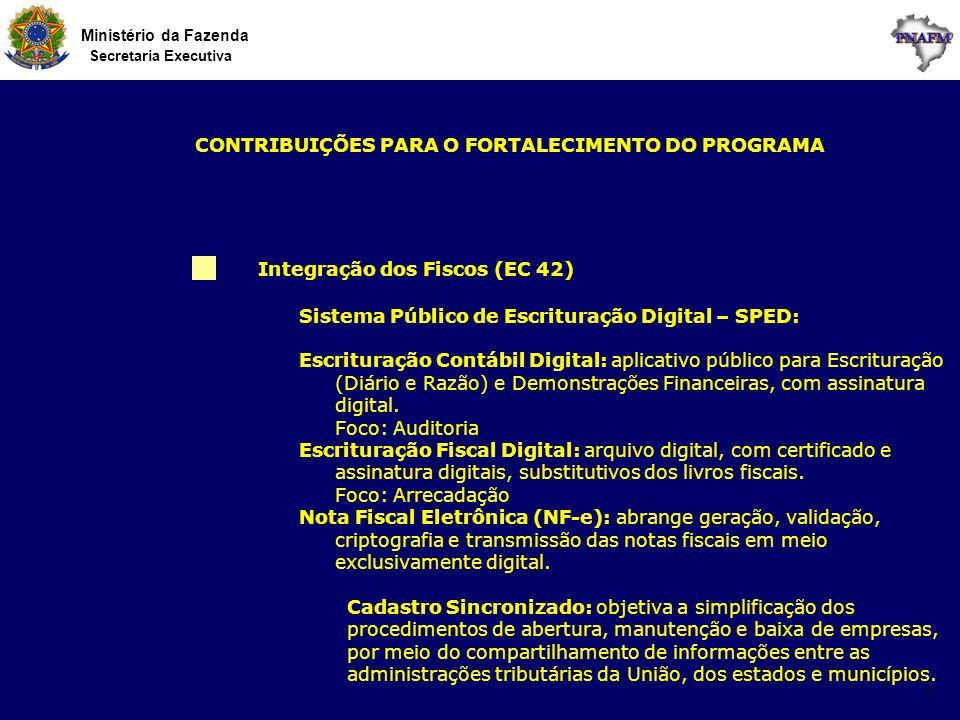 Ministério da Fazenda Secretaria Executiva 9 Integração dos Fiscos (EC 42) CONTRIBUIÇÕES PARA O FORTALECIMENTO DO PROGRAMA Sistema Público de Escritur
