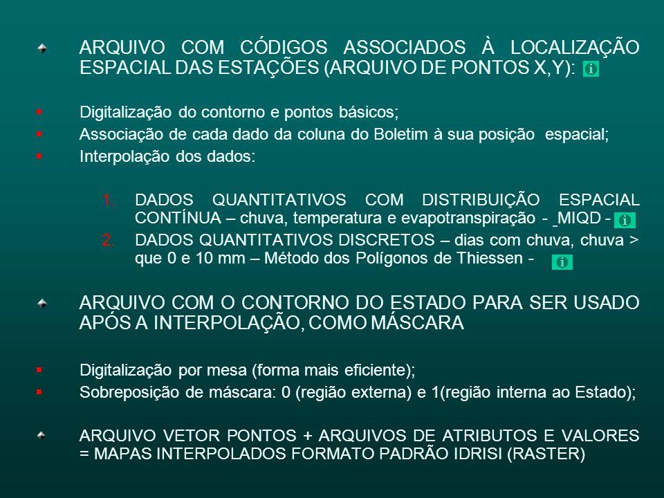 ARQUIVO COM CÓDIGOS ASSOCIADOS À LOCALIZAÇÃO ESPACIAL DAS ESTAÇÕES (ARQUIVO DE PONTOS X,Y): Digitalização do contorno e pontos básicos; Associação de