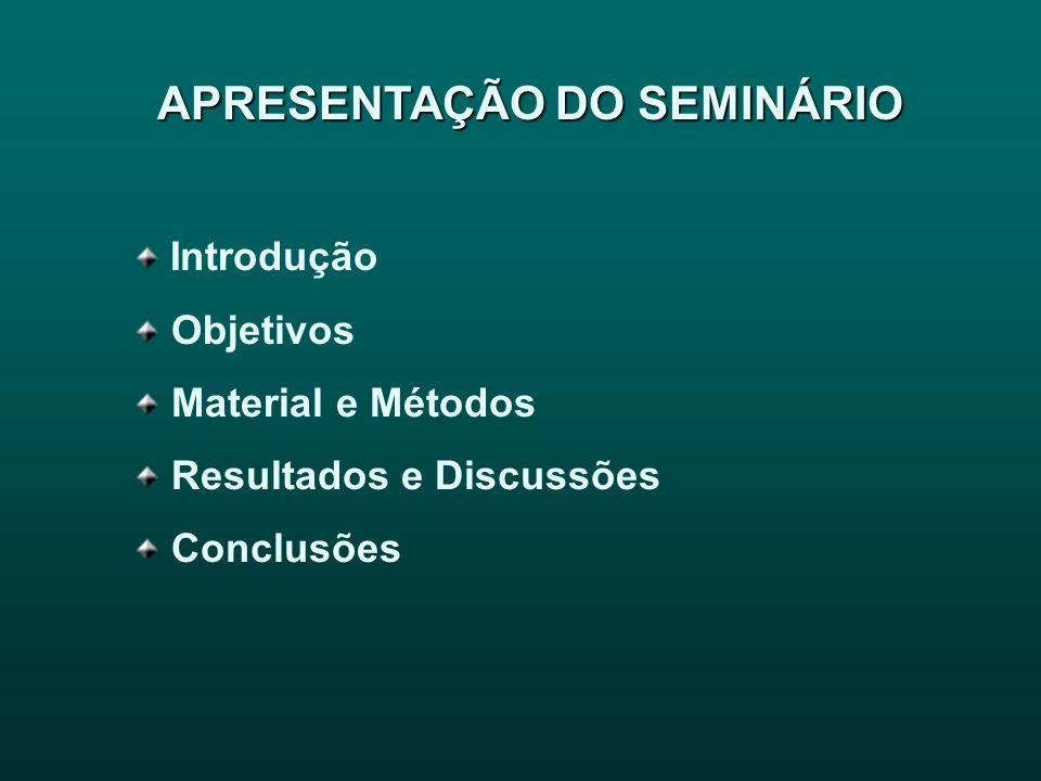 APRESENTAÇÃO DO SEMINÁRIO APRESENTAÇÃO DO SEMINÁRIO Introdução Objetivos Material e Métodos Resultados e Discussões Conclusões