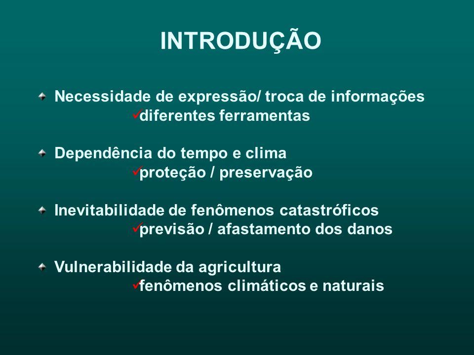 INTRODUÇÃO Necessidade de expressão/ troca de informações diferentes ferramentas Dependência do tempo e clima proteção / preservação Inevitabilidade d
