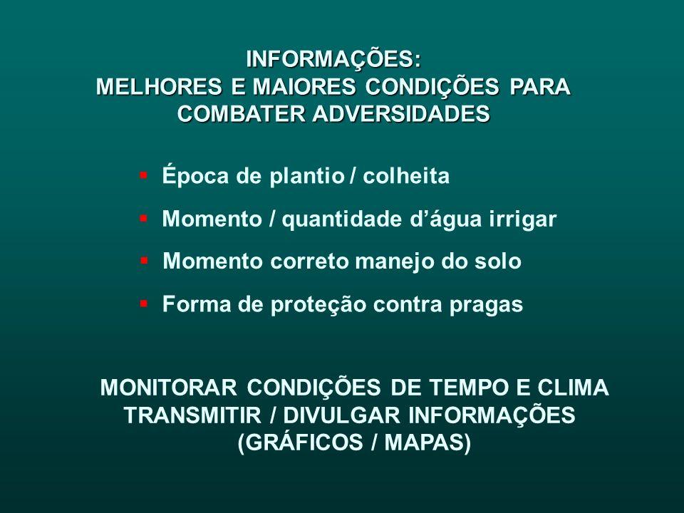 INFORMAÇÕES: MELHORES E MAIORES CONDIÇÕES PARA MELHORES E MAIORES CONDIÇÕES PARA COMBATER ADVERSIDADES Época de plantio / colheita Momento / quantidad