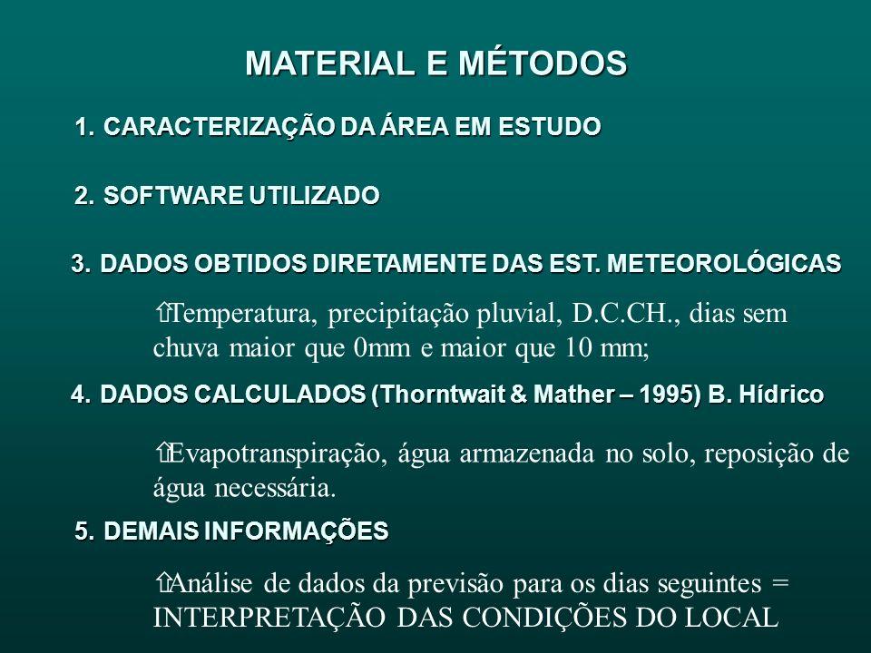 MATERIAL E MÉTODOS 1. CARACTERIZAÇÃO DA ÁREA EM ESTUDO 2. SOFTWARE UTILIZADO 3. DADOS OBTIDOS DIRETAMENTE DAS EST. METEOROLÓGICAS ñTemperatura, precip