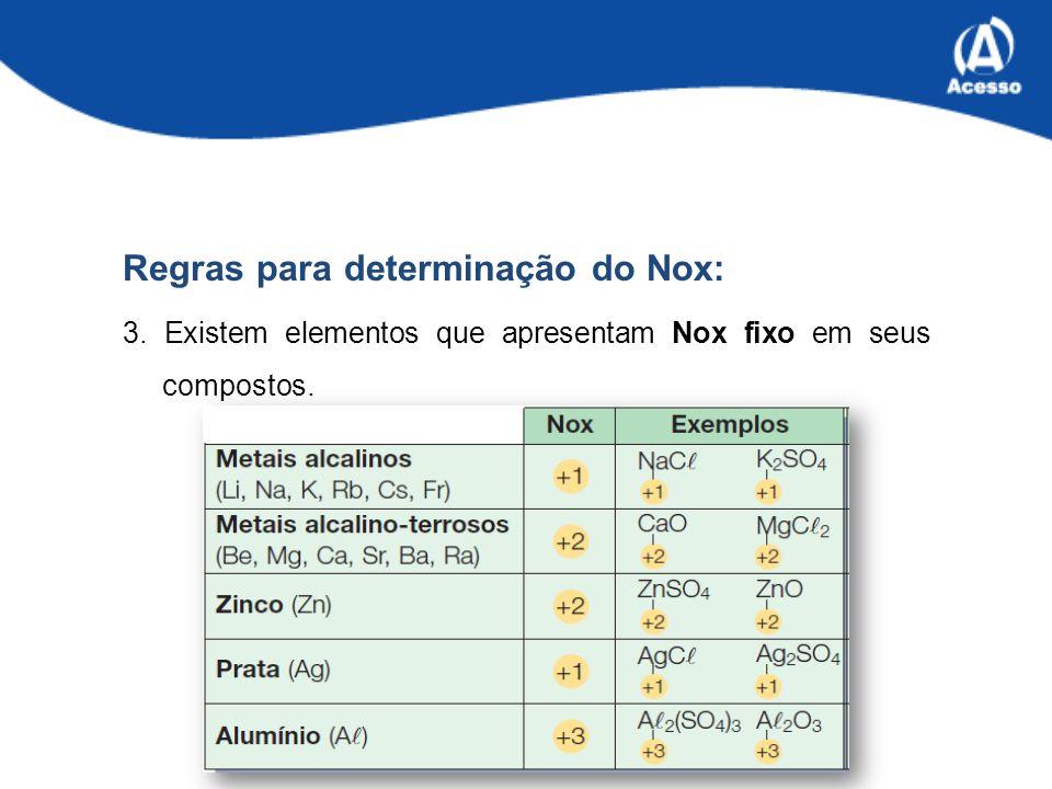 Regras para determinação do Nox: 3. Existem elementos que apresentam Nox fixo em seus compostos.