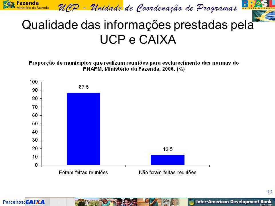 Parceiros: 13 Qualidade das informações prestadas pela UCP e CAIXA