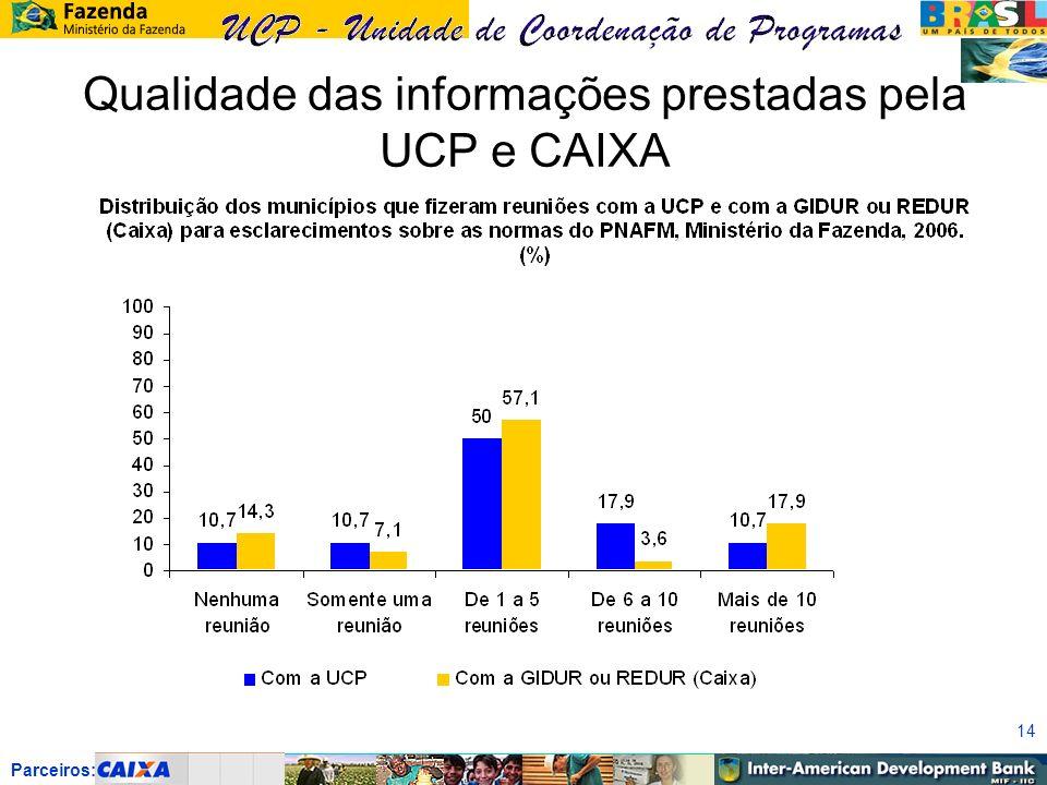 Parceiros: 14 Qualidade das informações prestadas pela UCP e CAIXA