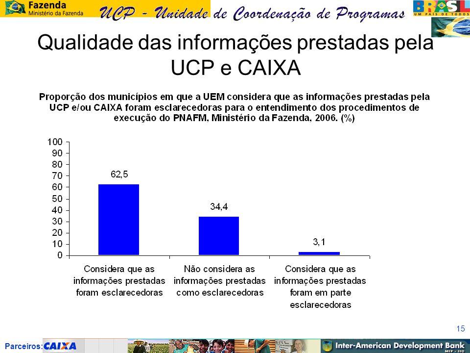 Parceiros: 15 Qualidade das informações prestadas pela UCP e CAIXA