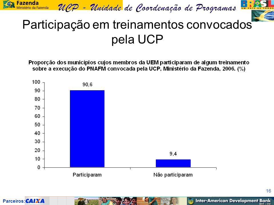 Parceiros: 16 Participação em treinamentos convocados pela UCP