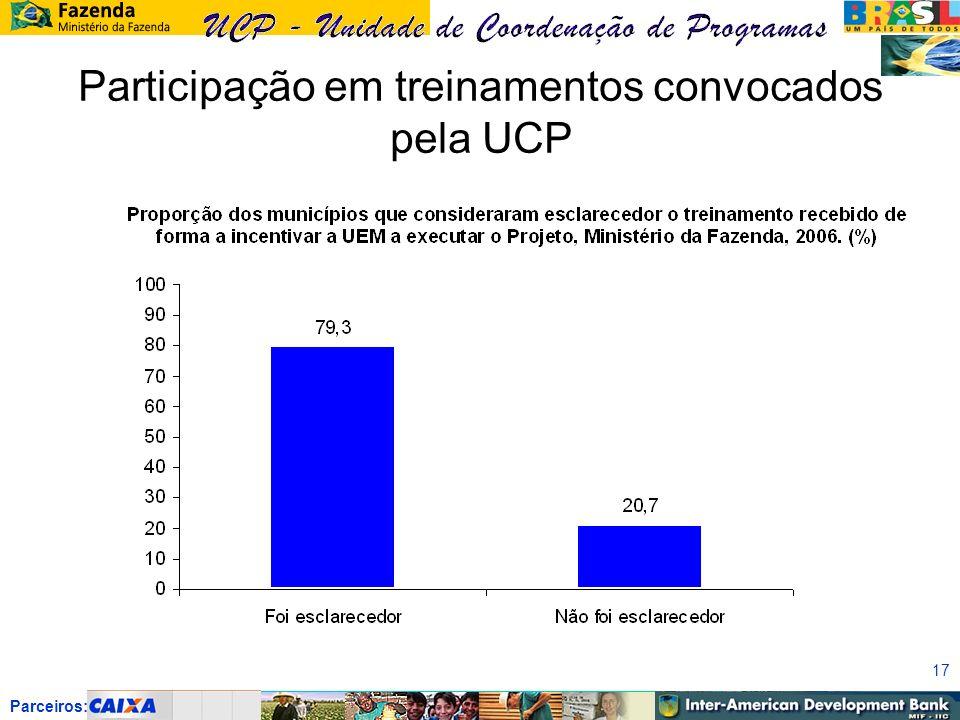 Parceiros: 17 Participação em treinamentos convocados pela UCP