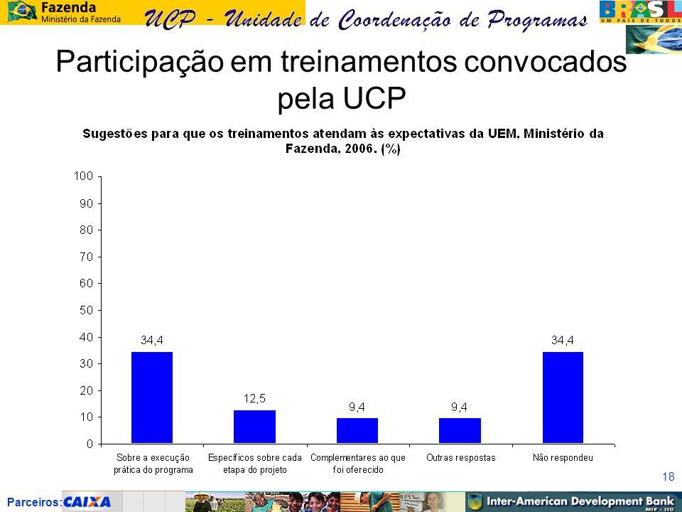 Parceiros: 18 Participação em treinamentos convocados pela UCP