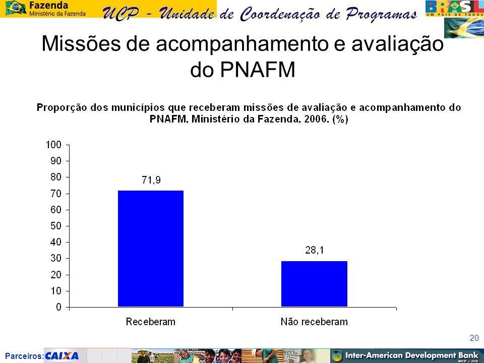 Parceiros: 20 Missões de acompanhamento e avaliação do PNAFM