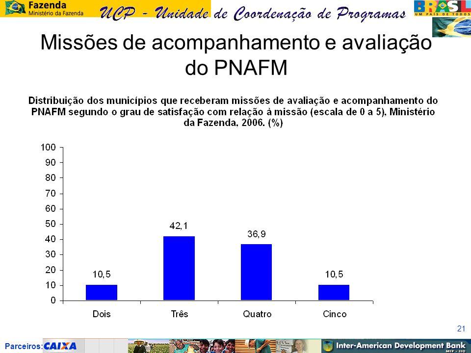 Parceiros: 21 Missões de acompanhamento e avaliação do PNAFM