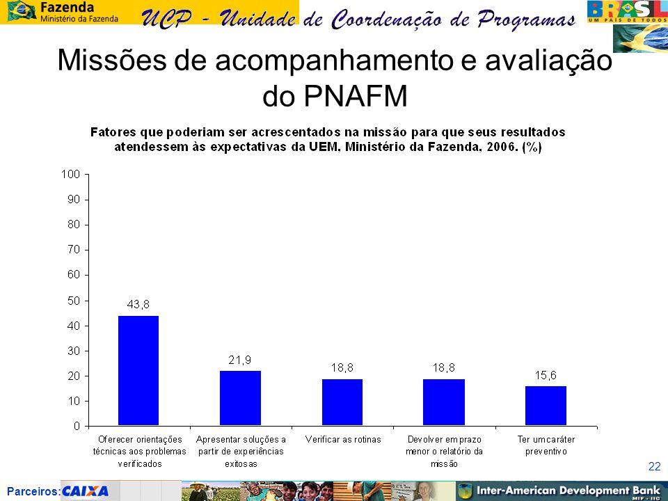 Parceiros: 22 Missões de acompanhamento e avaliação do PNAFM