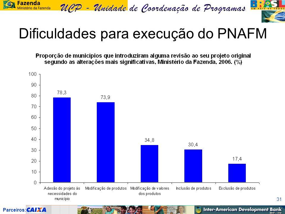 Parceiros: 31 Dificuldades para execução do PNAFM