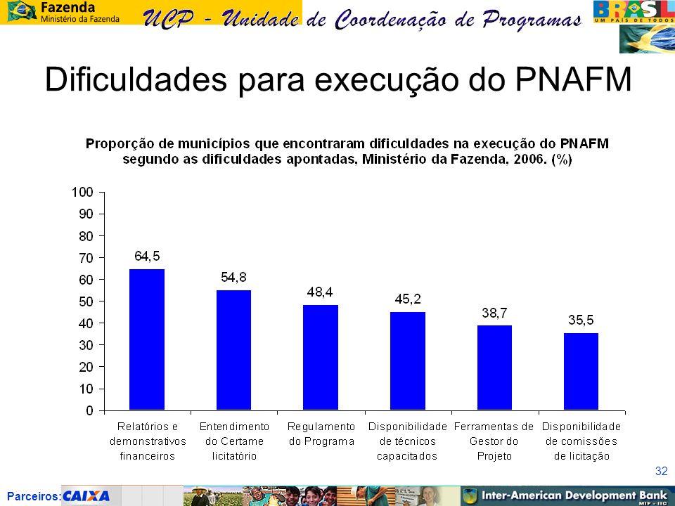 Parceiros: 32 Dificuldades para execução do PNAFM