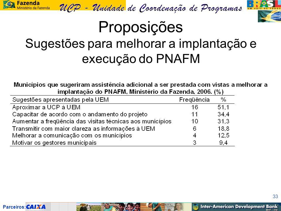 Parceiros: 33 Proposições Sugestões para melhorar a implantação e execução do PNAFM