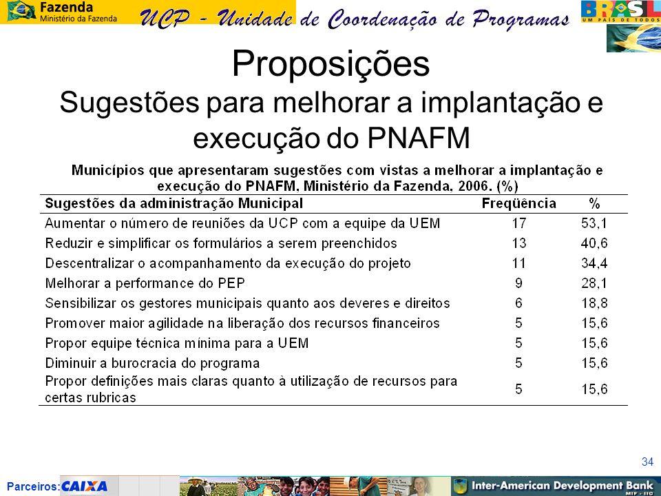 Parceiros: 34 Proposições Sugestões para melhorar a implantação e execução do PNAFM