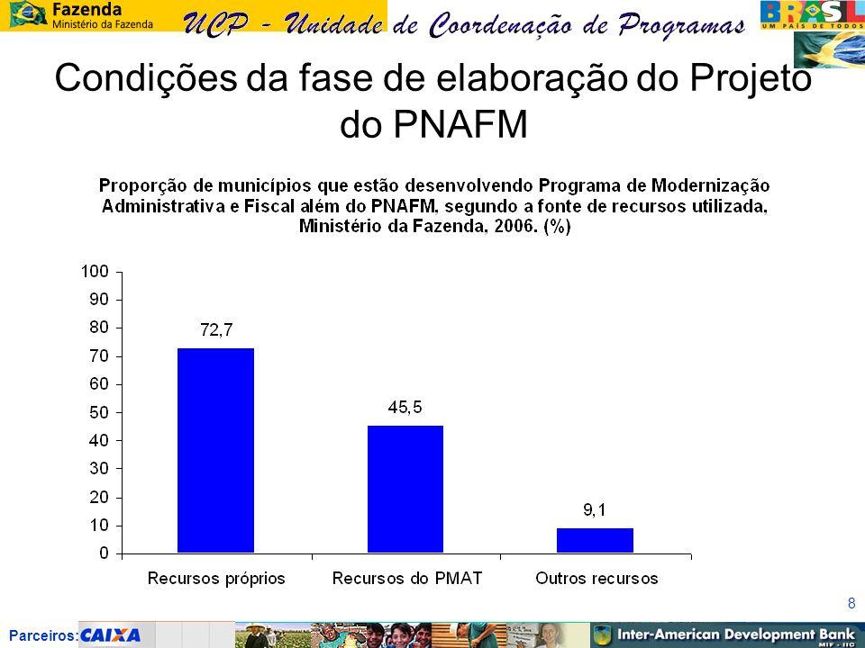 Parceiros: 8 Condições da fase de elaboração do Projeto do PNAFM