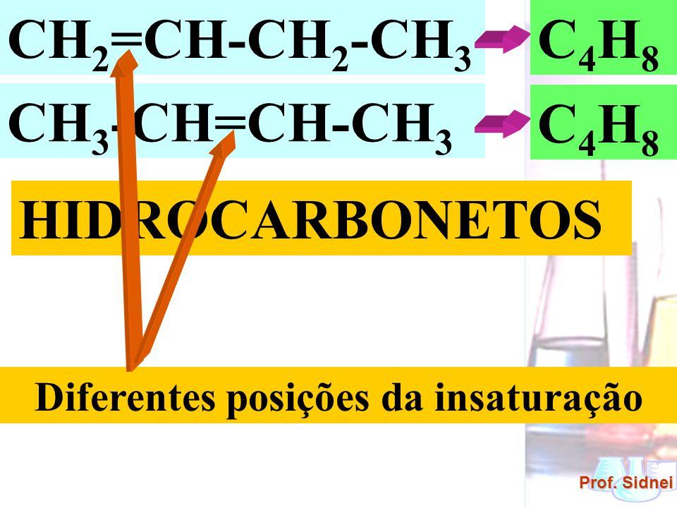 Prof. Sidnei CH 2 =CH-CH 2 -CH 3 C 4 H 8 CH 3 -CH=CH-CH 3 C 4 H 8 HIDROCARBONETOS Diferentes posições da insaturação