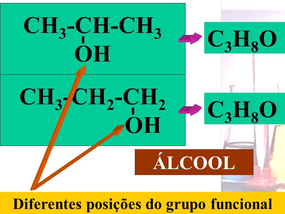 Prof. Sidnei CH 3 -CH-CH 3 OH CH 3 -CH 2 -CH 2 OH C 3 H 8 O C 3 H 8 O ÁLCOOL Diferentes posições do grupo funcional