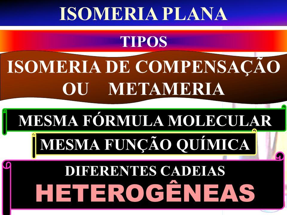 Prof. Sidnei ISOMERIA PLANA TIPOS ISOMERIA DE COMPENSAÇÃO OU METAMERIA MESMA FÓRMULA MOLECULAR MESMA FUNÇÃO QUÍMICA DIFERENTES CADEIAS HETEROGÊNEAS
