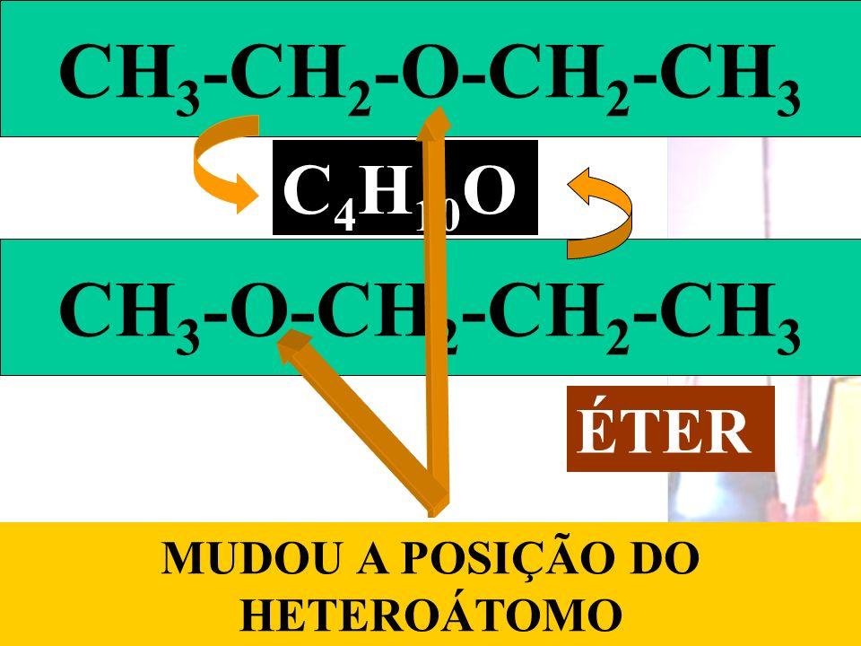 Prof. Sidnei CH 3 -CH 2 -O-CH 2 -CH 3 C 4 H 10 O CH 3 -O-CH 2 -CH 2 -CH 3 MUDOU A POSIÇÃO DO HETEROÁTOMO ÉTER