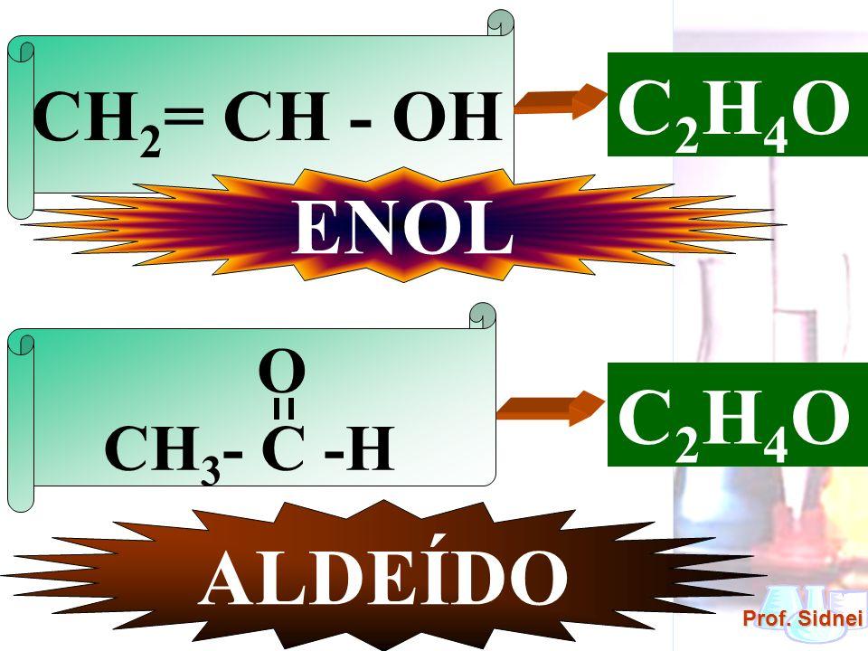 Prof. Sidnei CH 2 = CH - OH C 2 H 4 O O CH 3 - C -H C 2 H 4 O ENOL ALDEÍDO