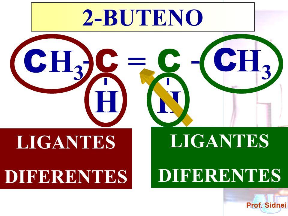 Prof. Sidnei 2-BUTENO C CC C -- H3H3 H3H3 H H = DUPLA LIGAÇÃO LIGANTES DIFERENTES LIGANTES DIFERENTES