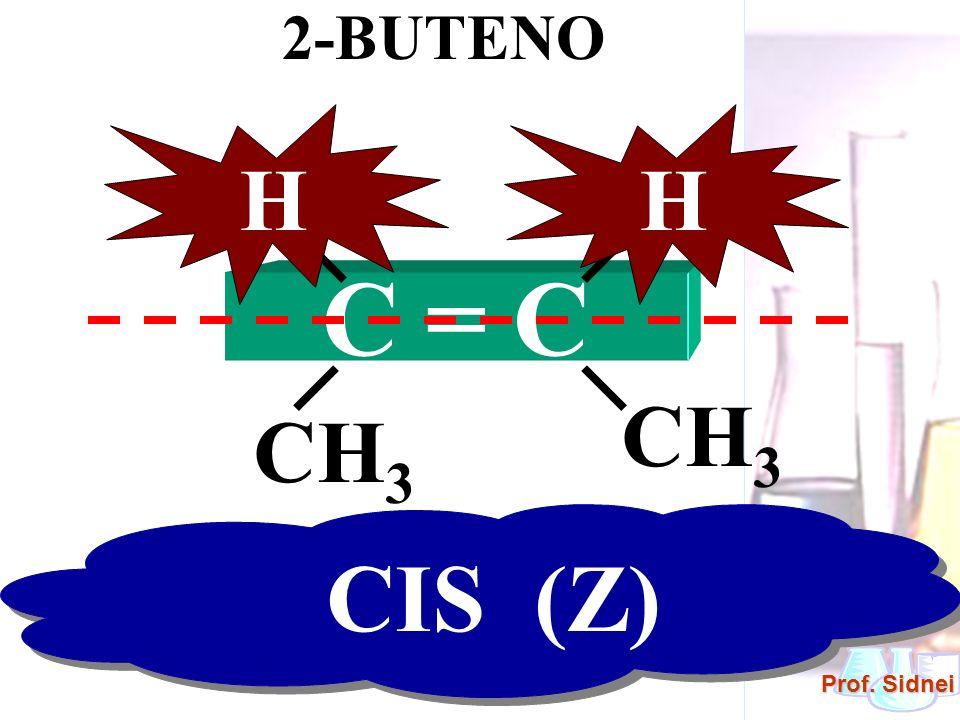 Prof. Sidnei C = C HH CH 3 HH 2-BUTENO CIS (Z)