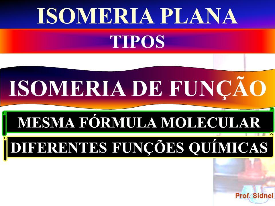 Prof. Sidnei ISOMERIA PLANA TIPOS ISOMERIA DE FUNÇÃO MESMA FÓRMULA MOLECULAR DIFERENTES FUNÇÕES QUÍMICAS
