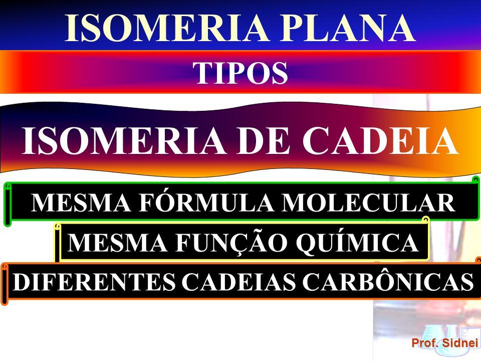 Prof. Sidnei ISOMERIA PLANA TIPOS ISOMERIA DE CADEIA MESMA FÓRMULA MOLECULAR MESMA FUNÇÃO QUÍMICA DIFERENTES CADEIAS CARBÔNICAS