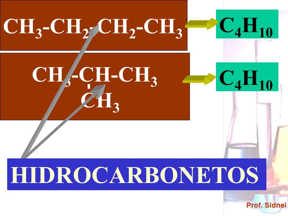 Prof. Sidnei CH 3 -CH 2 -CH 2 -CH 3 C 4 H 10 CH 3 -CH-CH 3 CH 3 C 4 H 10 HIDROCARBONETOS