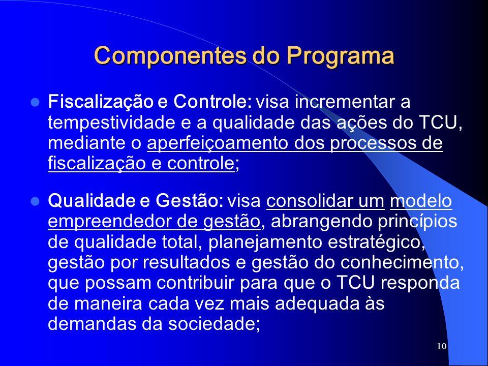 10 Componentes do Programa Fiscalização e Controle: visa incrementar a tempestividade e a qualidade das ações do TCU, mediante o aperfeiçoamento dos p