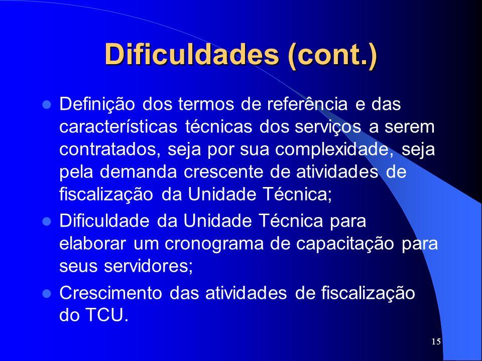 15 Dificuldades (cont.) Definição dos termos de referência e das características técnicas dos serviços a serem contratados, seja por sua complexidade,