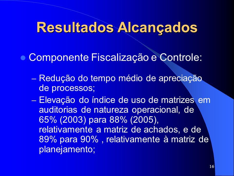 16 Resultados Alcançados Componente Fiscalização e Controle: – Redução do tempo médio de apreciação de processos; – Elevação do índice de uso de matri