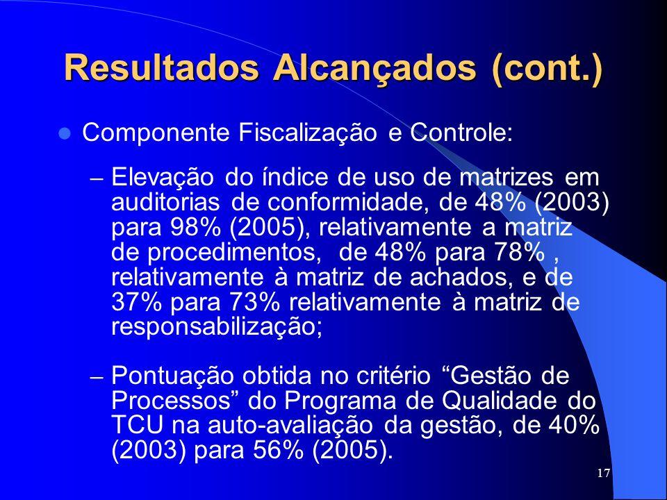 17 Resultados Alcançados (cont.) Componente Fiscalização e Controle: – Elevação do índice de uso de matrizes em auditorias de conformidade, de 48% (20