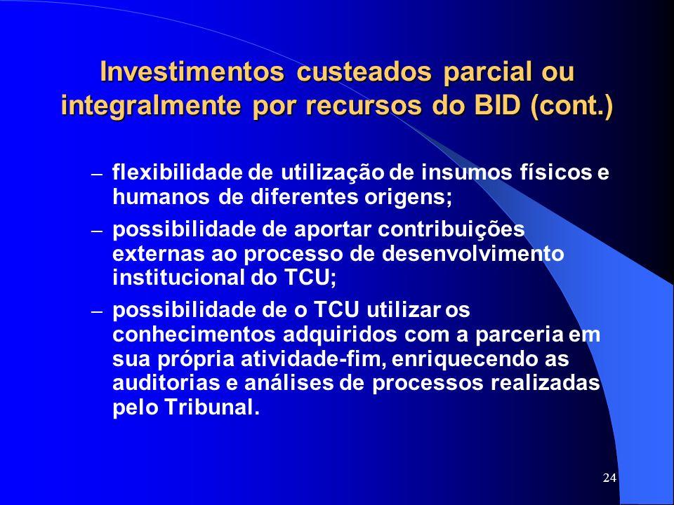 24 Investimentos custeados parcial ou integralmente por recursos do BID (cont.) – flexibilidade de utilização de insumos físicos e humanos de diferent