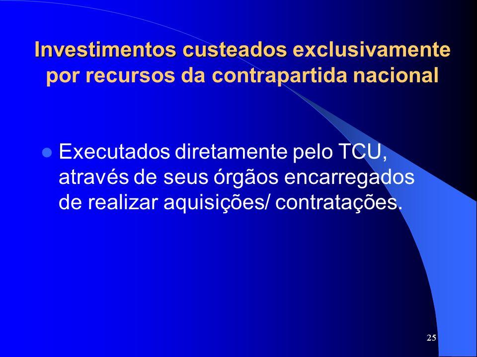 25 Investimentos custeados Investimentos custeados exclusivamente por recursos da contrapartida nacional Executados diretamente pelo TCU, através de s