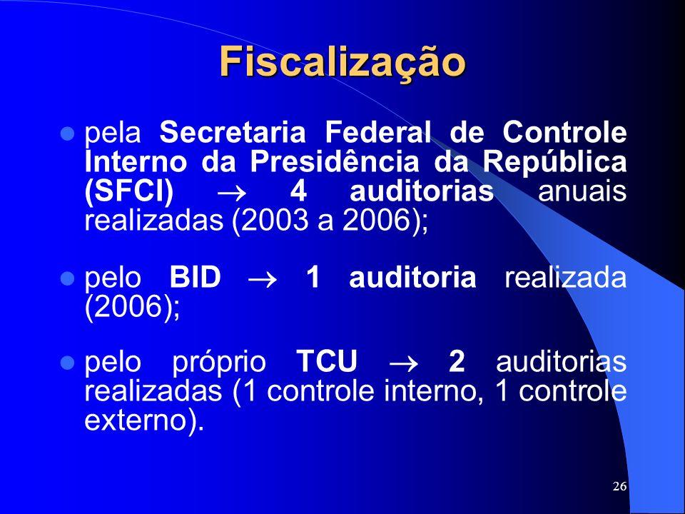 26 Fiscalização pela Secretaria Federal de Controle Interno da Presidência da República (SFCI) 4 auditorias anuais realizadas (2003 a 2006); pelo BID