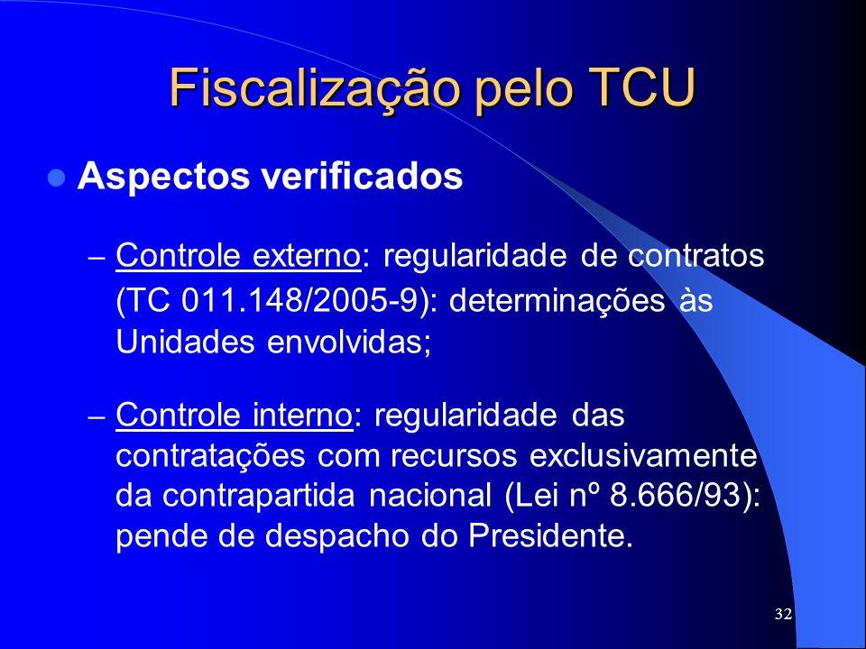32 Fiscalização pelo TCU Aspectos verificados – Controle externo: regularidade de contratos (TC 011.148/2005-9): determinações às Unidades envolvidas;