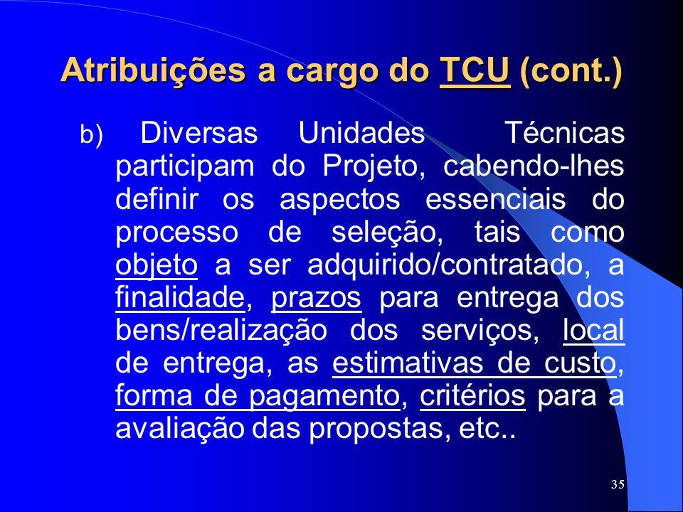 35 Atribuições a cargo do TCU (cont.) b) Diversas Unidades Técnicas participam do Projeto, cabendo-lhes definir os aspectos essenciais do processo de