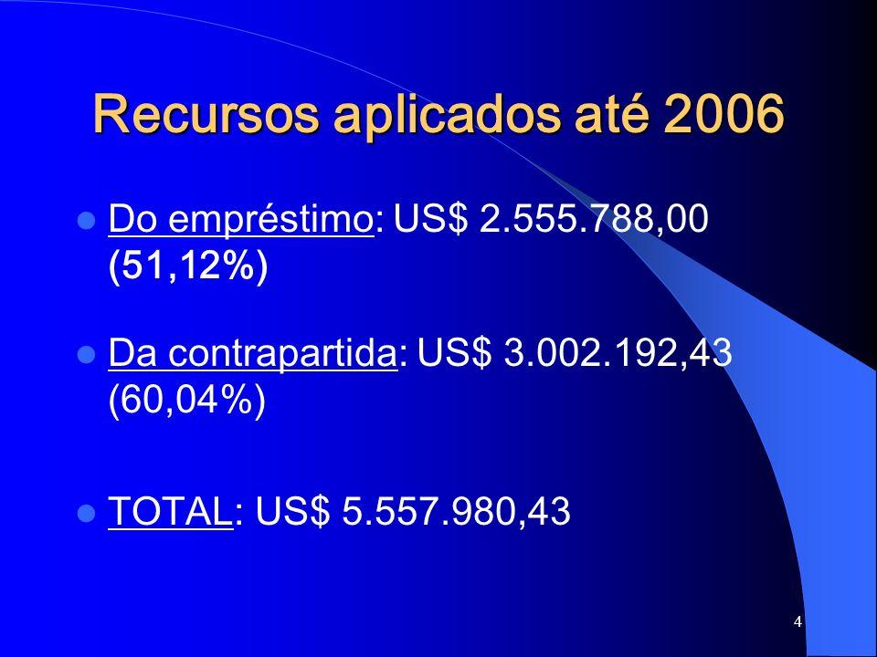 4 Recursos aplicados até 2006 Do empréstimo: US$ 2.555.788,00 (51,12%) Da contrapartida: US$ 3.002.192,43 (60,04%) TOTAL: US$ 5.557.980,43